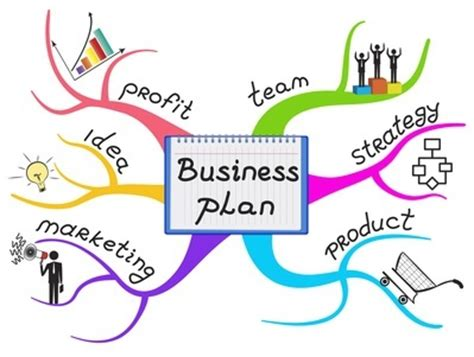 Samples of writing a business plan